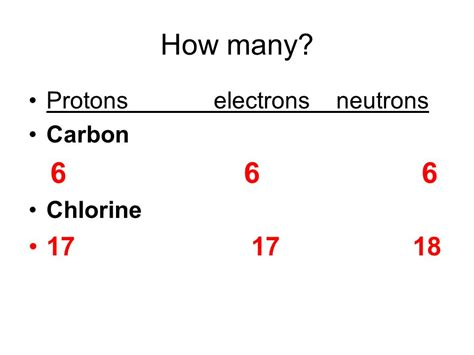 Carbon Number Of Protons by Do You Your Atomic Structure Ppt