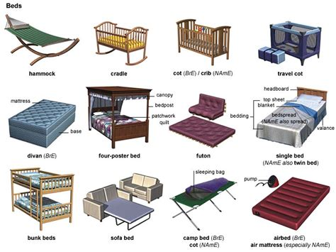 define bunk bed bed 1 noun definition pictures pronunciation and usage