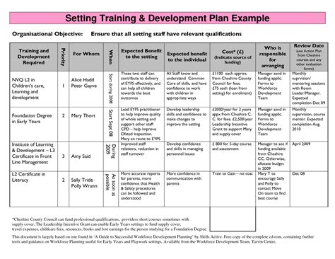 development plan template for employees free food journal