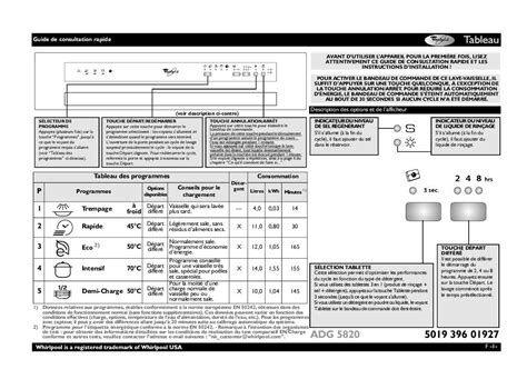 mode d emploi lave vaisselle whirlpool adg 5820 nb trouver une solution 224 un probl 232 me whirlpool