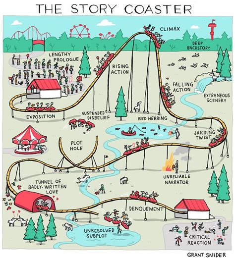 picture books for narrative writing narrative rollercoaster 171 gehring