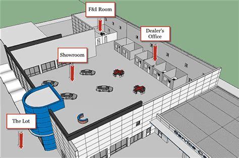 How Does Floor Plan Financing Work how does a dealer floor plan work 28 images car