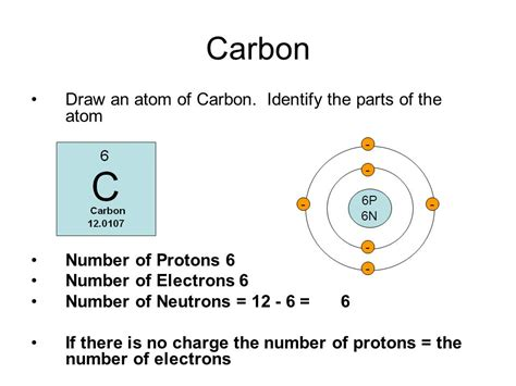 Carbon Number Of Protons by What Are Carbohydrates Why Do We Need Carbohydrates
