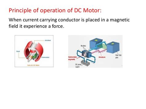 Principle Of Electric Motor by Working Principle Of Dc Motor With Diagram Impremedia Net