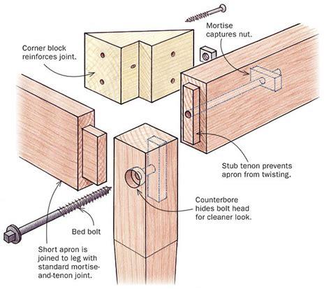 woodworking design app woodworking plans app