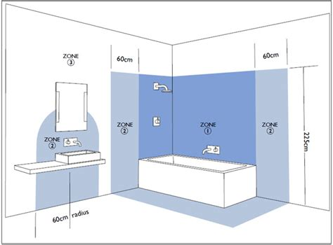 bathroom lighting zones bathroom lighting zones
