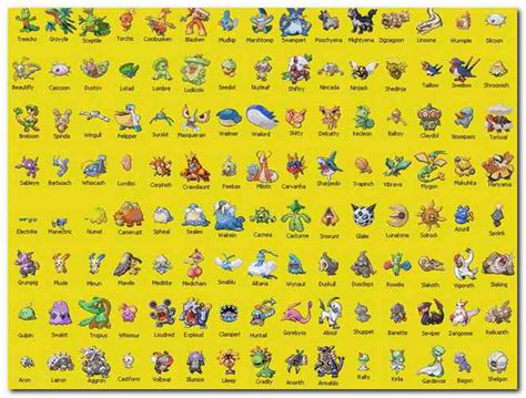 Pokemon Yellow Evolution And Moves List   Online Pictures Reference