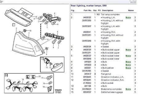 small engine repair manuals free download 2001 volvo s60 parking system 2003 volvo s40 engine diagram 2003 land rover freelander engine diagram wiring diagram odicis