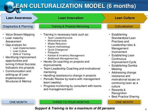 lean implementation proposal ver 2