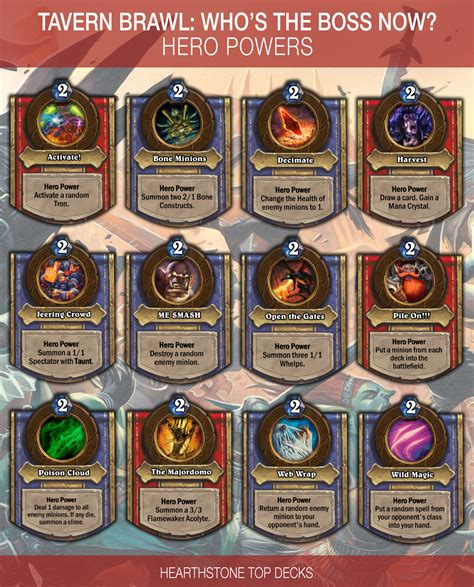 Mage Decks by Tavern Brawl Who S The Boss Now Hearthstone Top Decks