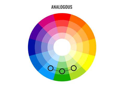 color wheel schemes using color schemes in mobile ui design sitepoint