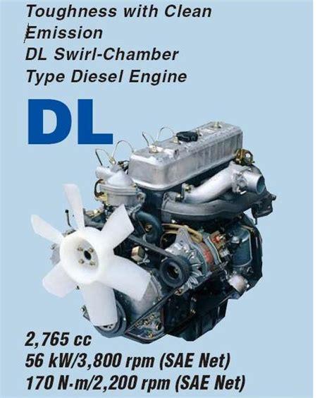 Daihatsu Diesel Engine by Daihatsu Delta 4 Cylinder Identification Ih8mud Forum