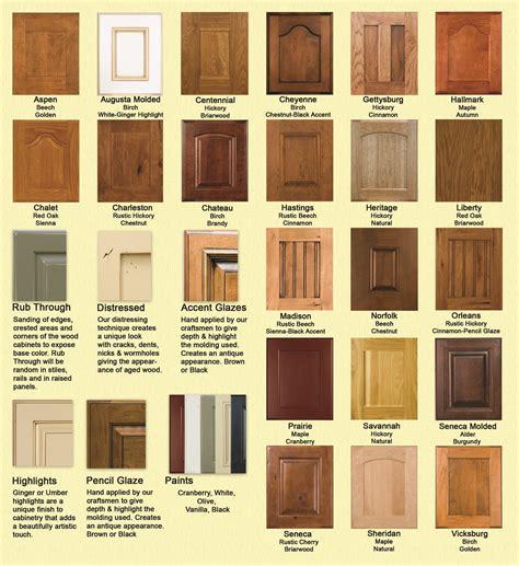 styles of kitchen cabinets kitchen cabinet door styles pictures kitchen cabinet