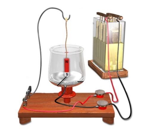 Invention Of Electric Motor faraday motor 1821 maglab