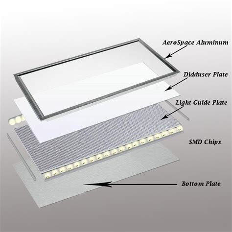 lighting for drop ceiling panels led light design appealing led ceiling light panel led
