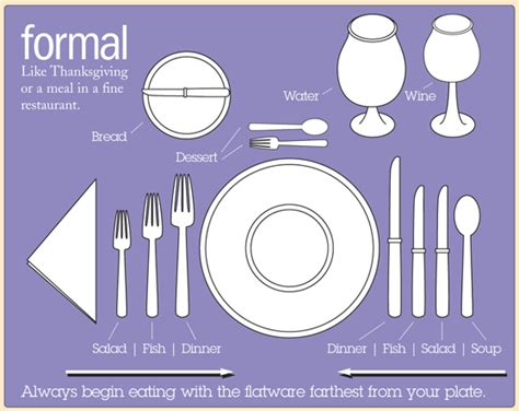 Dining Table Etiquettes Dining Table Formal Dining Table Etiquette