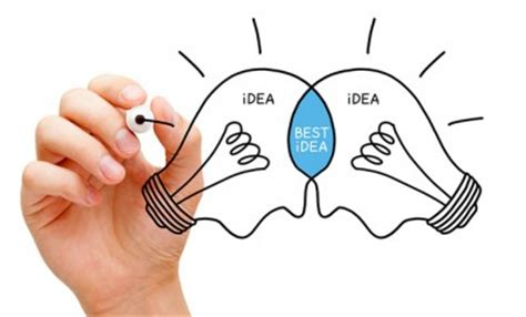 for ideas ideas archives actualise daily