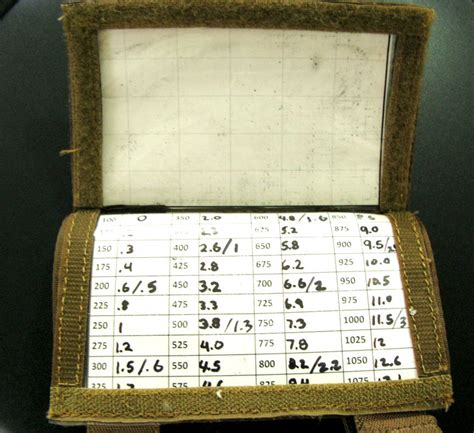 how to make a dope card dope cards and ballistic charts low tech best for