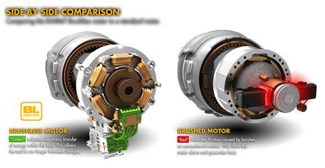 Brushed Ac Motor by Perceuses Dewalt 100 Brushless