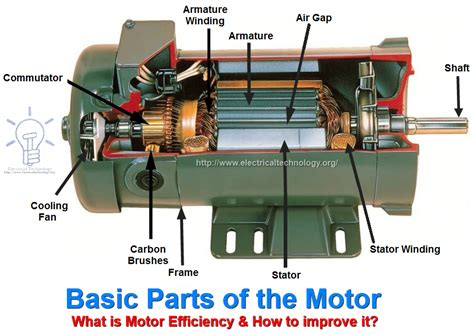 Electric Motor Basics by Motor Efficiency How To Improve It 8 Simple Steps
