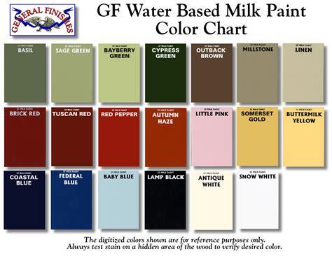home depot milk paint colors milk paint colors 28 images miss mustard seed milk