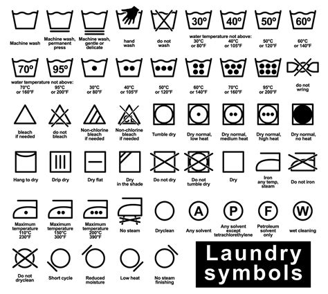 knitting codes explained what do the symbols on care labels find out here