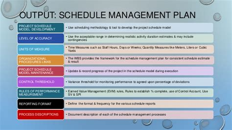 pmbok 5th edition chapter 6 project time management summary