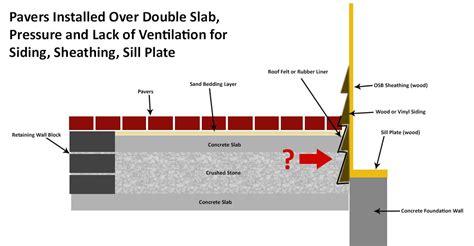 raised paver patio designs avoiding disaster through proper design of a raised paver