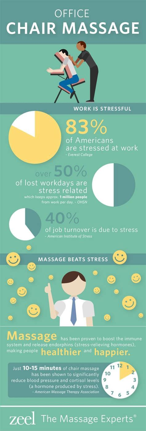 benefits of chair at work best 25 marketing ideas on