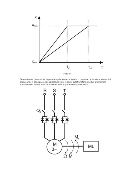 Motoare Asincrone by Pornirea Acţionărilor Electromecanice Cu Motoare Asincrone