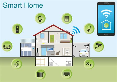 home automation technology smart homes house of the future