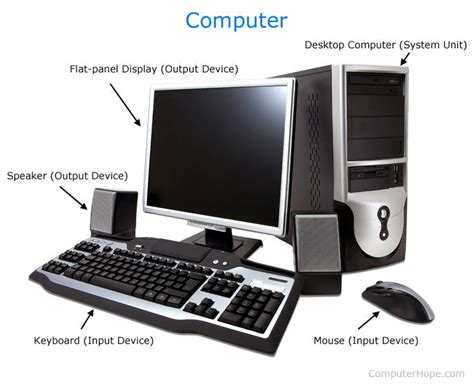 in desk computer what is a computer