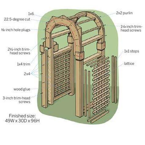 Garden Arch Parts How To Build A Garden Arbor Gardens Arch Trellis And Sheds
