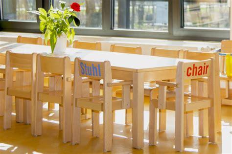 Englischer Garten München Qm by Krippe Kindergarten Schwabing Biederstein Wichtel Akademie