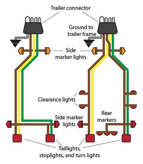 wiring lights trailer wiring care trailering boatus magazine