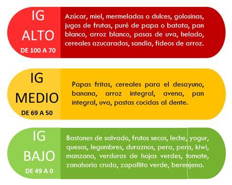 alimentos con insulina 205 ndice gluc 233 mico fundaci 243 n argentina diabetes