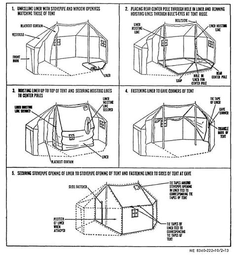 Google Home Design figure 2 13 steps in attaching liner to tent command