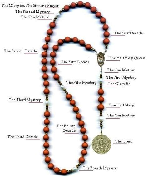 how to make mala 17 best images about orders of the crusades on