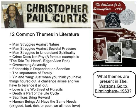 themes in picture books more themes in literature classroom inspiration and
