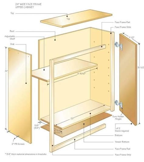 how to build kitchen cabinets free plans 25 best ideas about how to build cabinets on