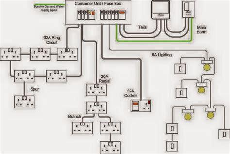 house diagrams eaton load center wiring diagram eaton get free image