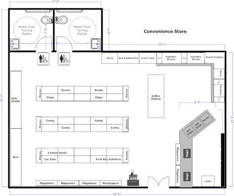floor plan of retail store 25 best ideas about store layout on clothing