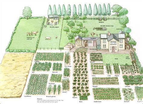 garden layout plans enjoy this beautiful day 187 garden planning