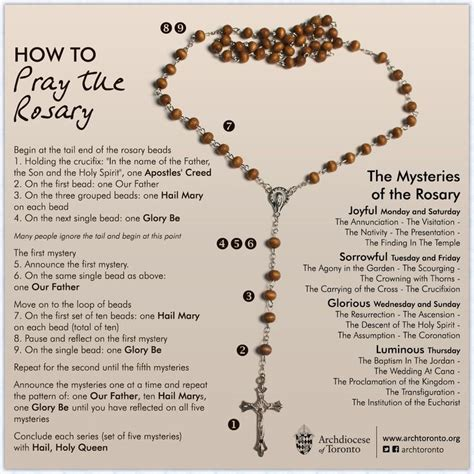 how to use rosary to pray looking for something to do today up your rosary and