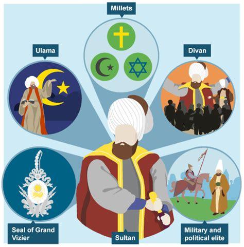ottoman islam ks3 bitesize history the islamic world in the