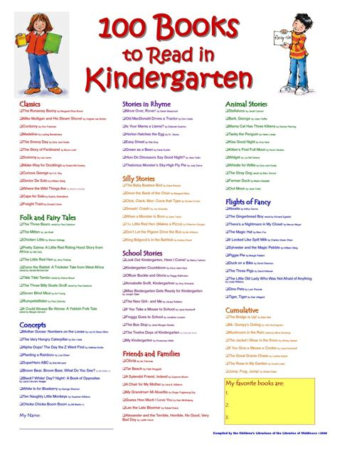 picture books for kindergarten in the unknown 100 books in kindergarten