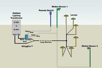 landscape lighting wiring diagram 2009 april lcn random ditch independent motion and dimming for low voltage landscape