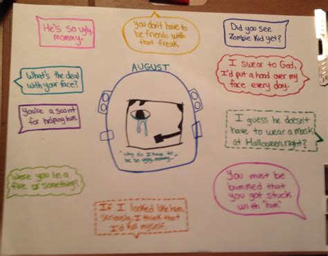 pictures of august from the book this picture that i drew and illustrated is of august