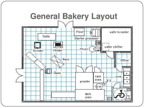 floor plan for bakery bakery floorplan search store resaurant