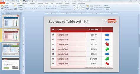 free scorecard template for powerpoint with kpi table